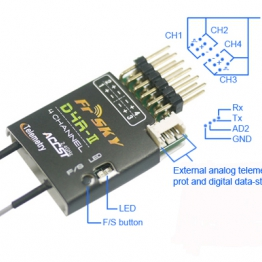 FrSky D4R-II 4 Channel 2.4ghz Receiver